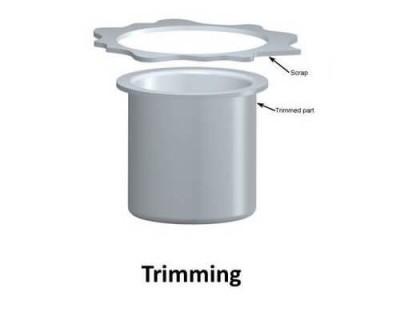 triming
